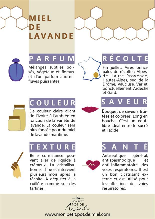 fiche synthese miel lavande cadeau
