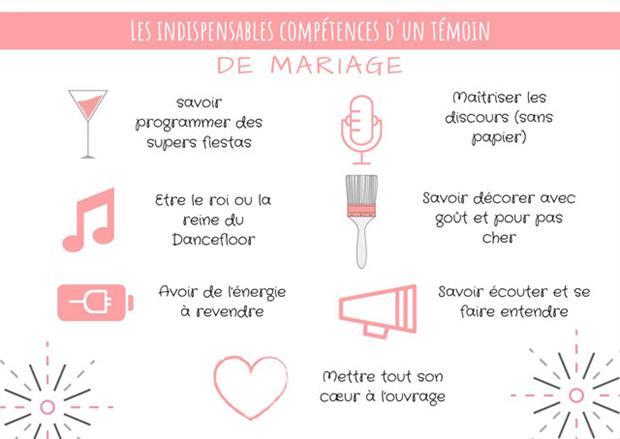 infographie des compétences du témoin de mariage- indispensabele pour votre mariage